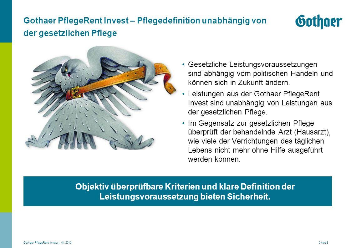 Gothaer PflegeRent Invest – Pflegedefinition unabhängig von der gesetzlichen Pflege