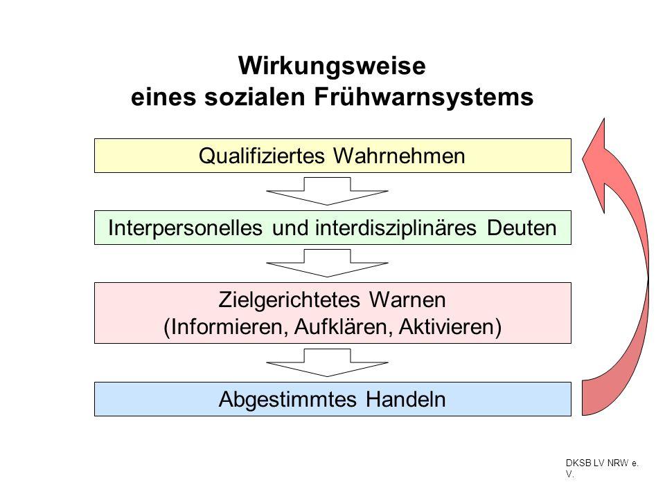 Wirkungsweise eines sozialen Frühwarnsystems