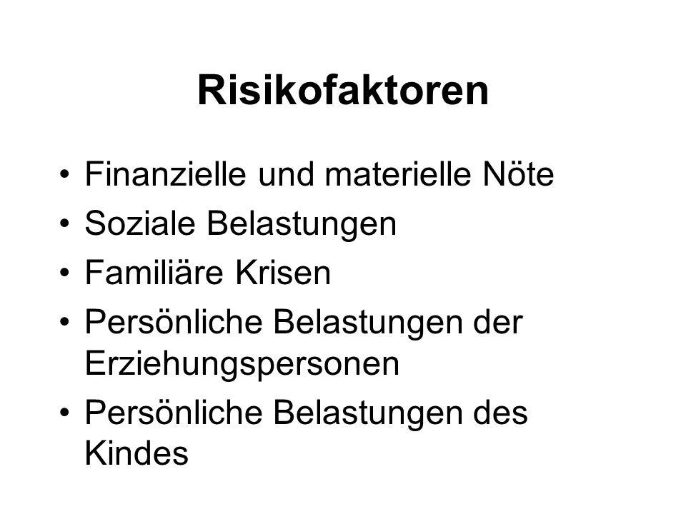 Risikofaktoren Finanzielle und materielle Nöte Soziale Belastungen