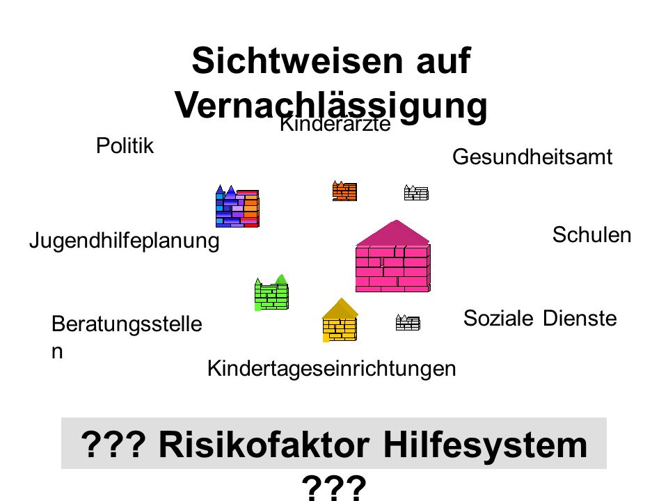 Sichtweisen auf Vernachlässigung Risikofaktor Hilfesystem