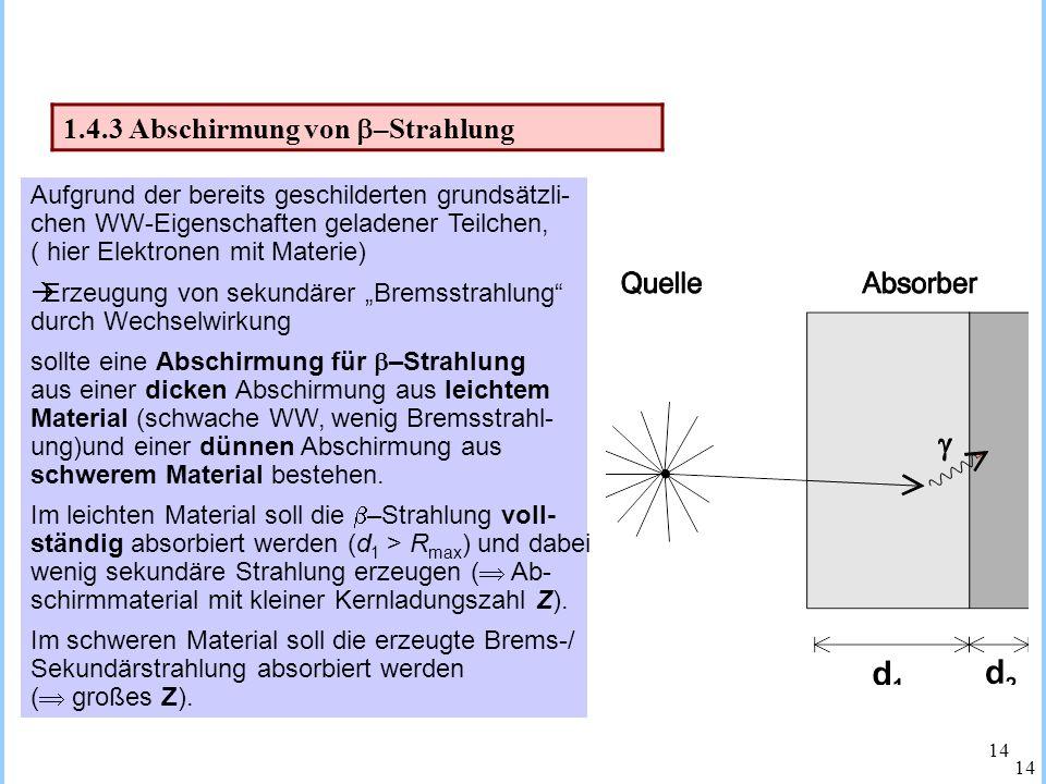 1.4.3 Abschirmung von –Strahlung