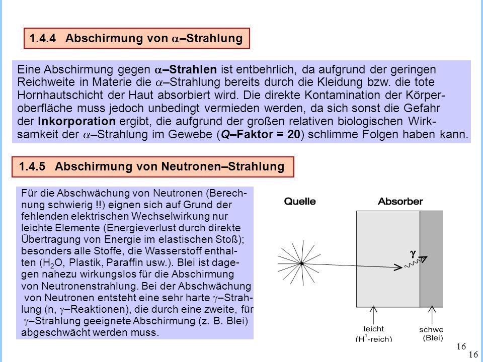 1.4.4 Abschirmung von –Strahlung