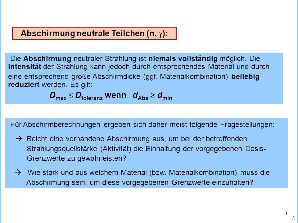 Abschirmung neutrale Teilchen (n, ):