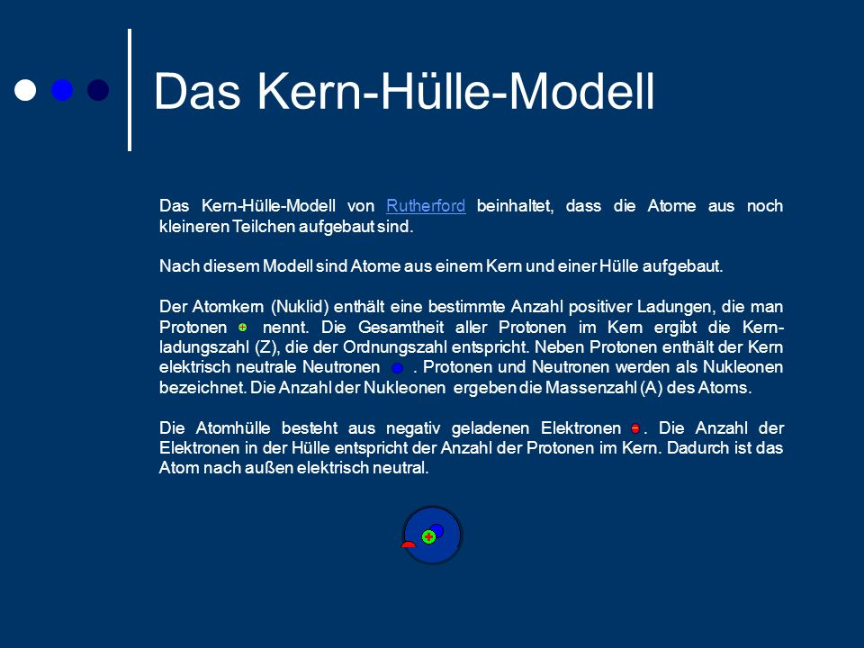 Das Kern-Hülle-Modell