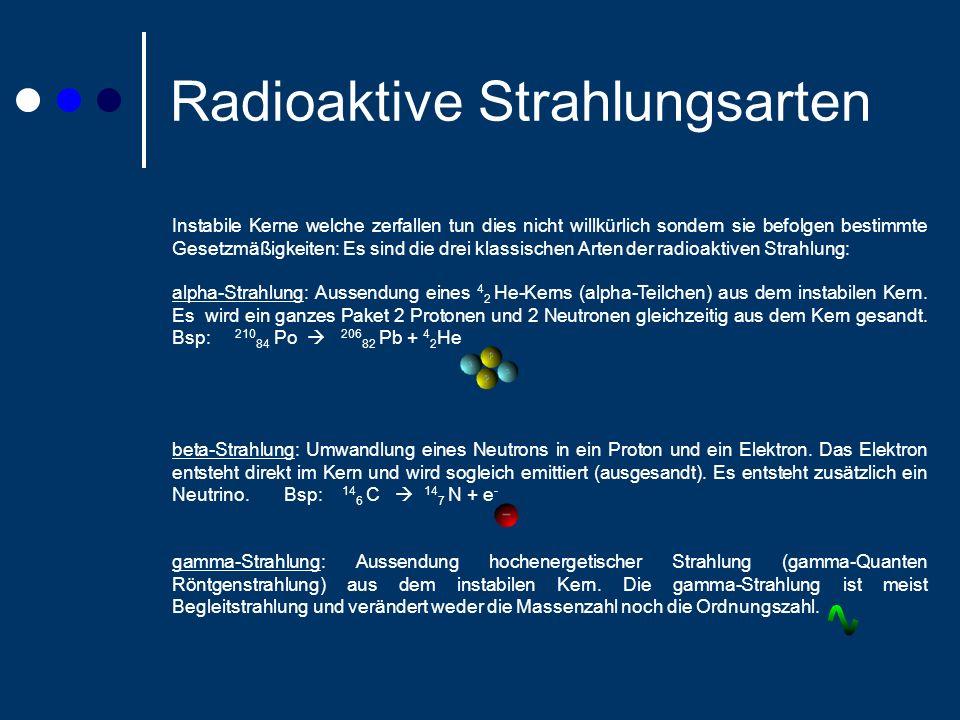 Radioaktive Strahlungsarten