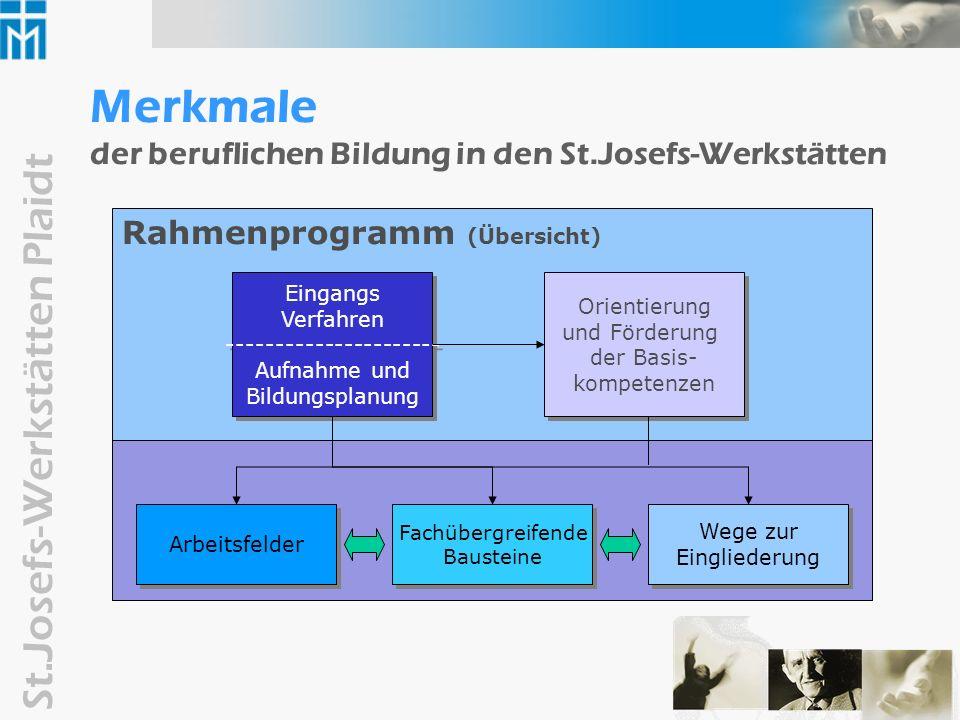 Merkmale der beruflichen Bildung in den St.Josefs-Werkstätten