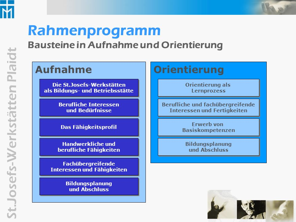 Rahmenprogramm Bausteine in Aufnahme und Orientierung