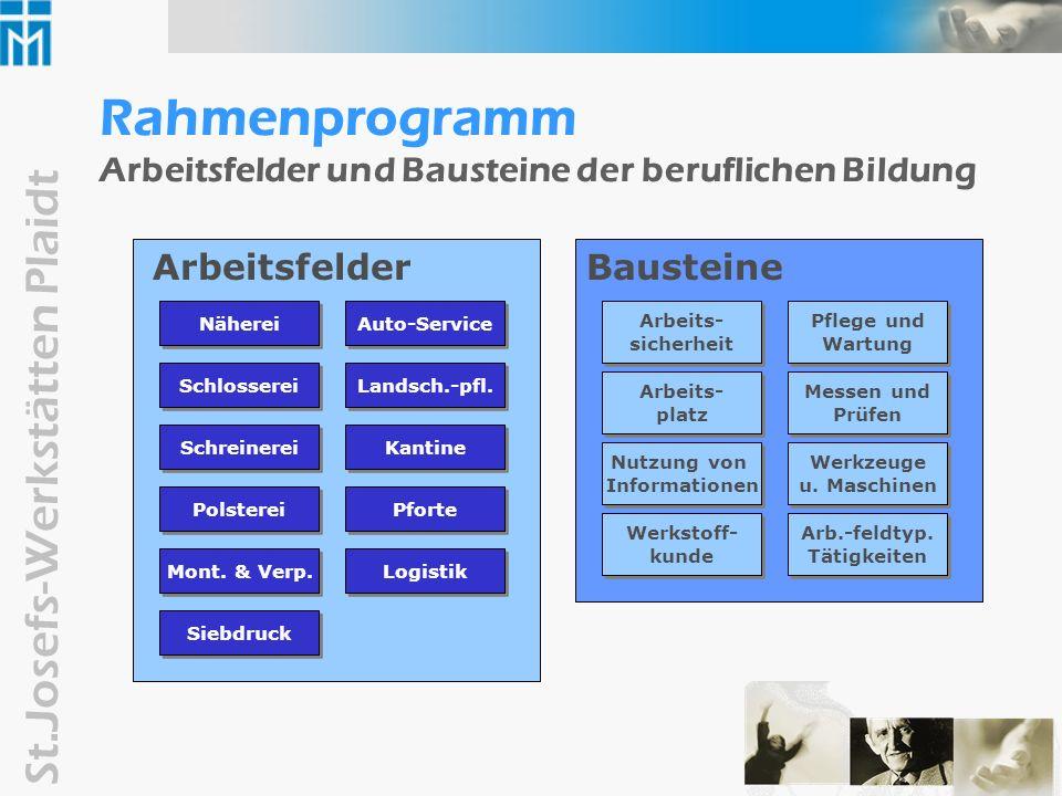 Rahmenprogramm Arbeitsfelder und Bausteine der beruflichen Bildung