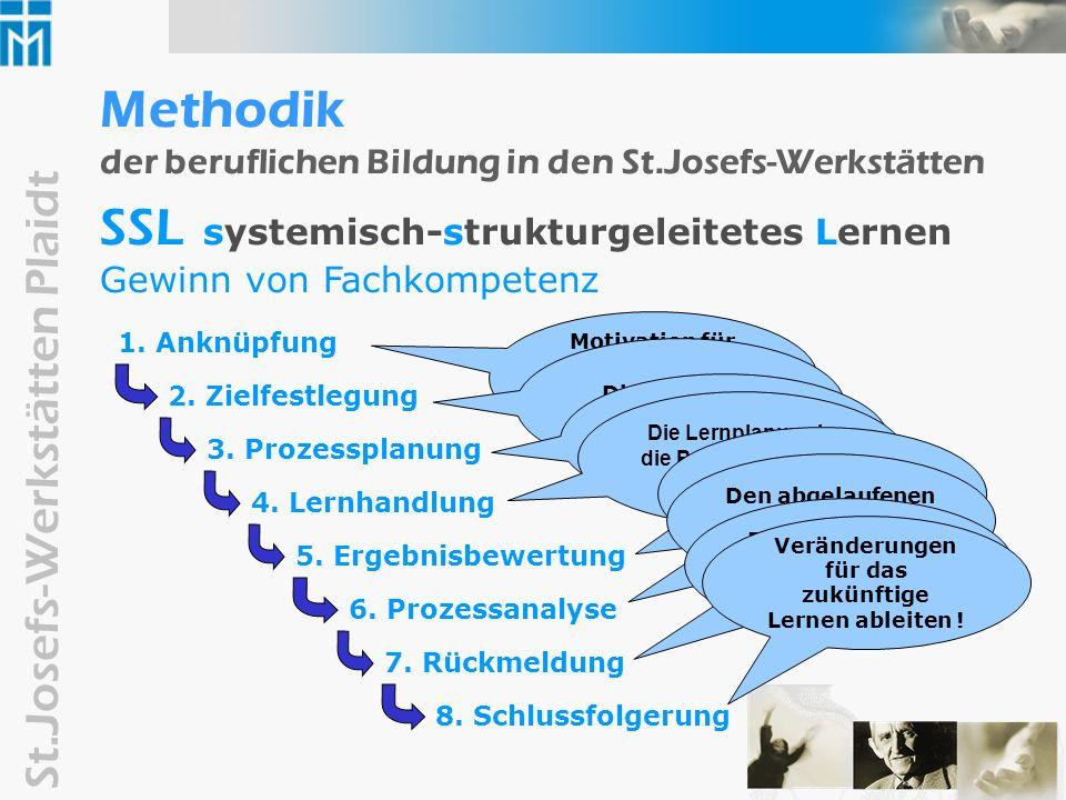 Methodik der beruflichen Bildung in den St.Josefs-Werkstätten