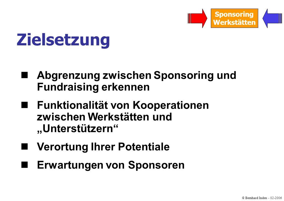 Zielsetzung Abgrenzung zwischen Sponsoring und Fundraising erkennen