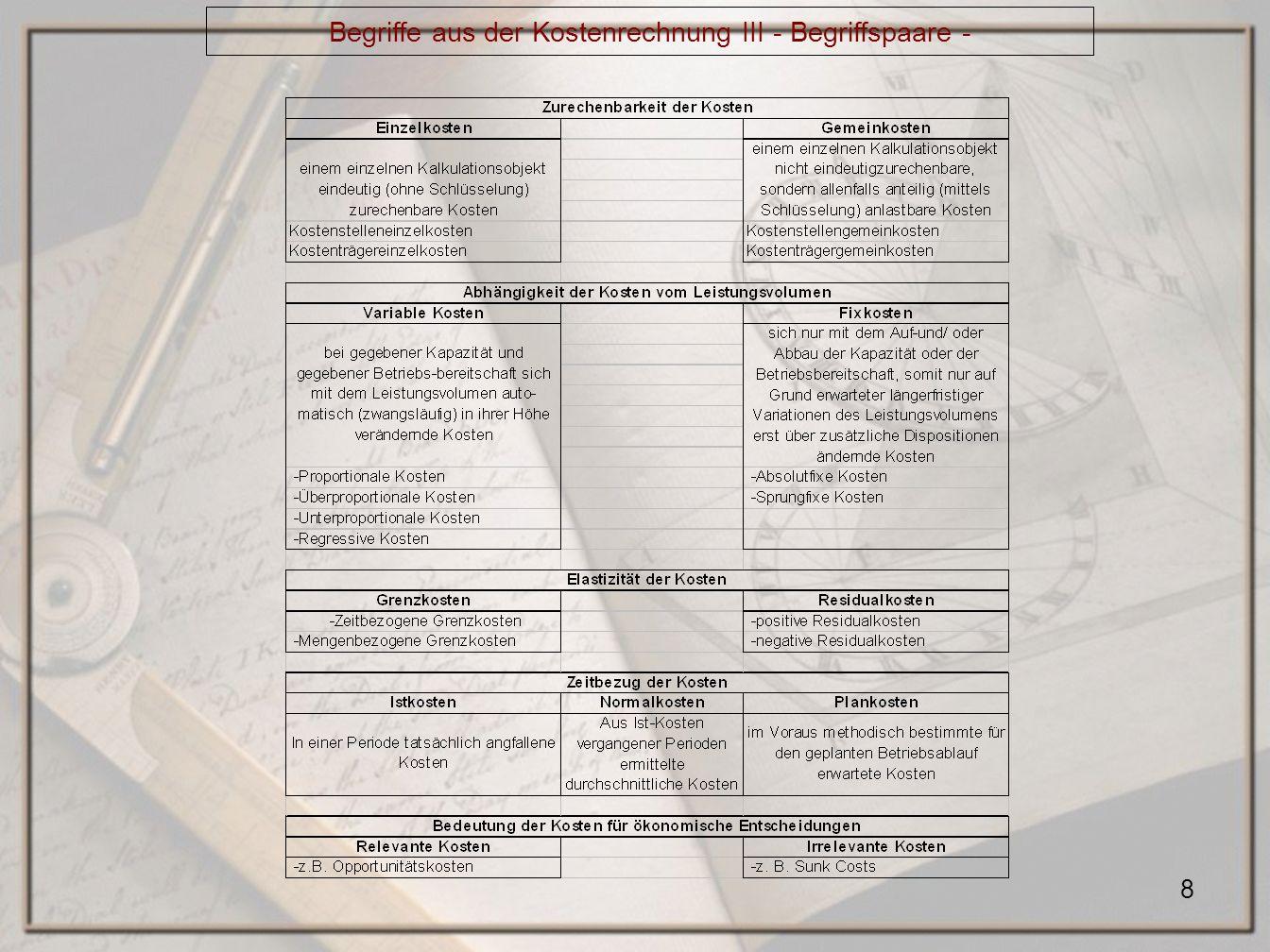 Begriffe aus der Kostenrechnung III - Begriffspaare -