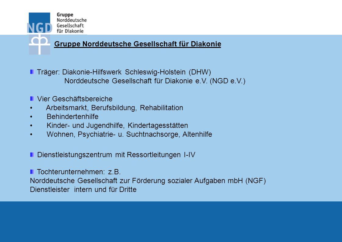 Gruppe Norddeutsche Gesellschaft für Diakonie