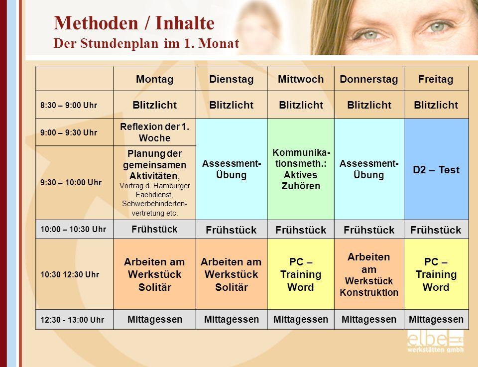 Methoden / Inhalte Der Stundenplan im 1. Monat