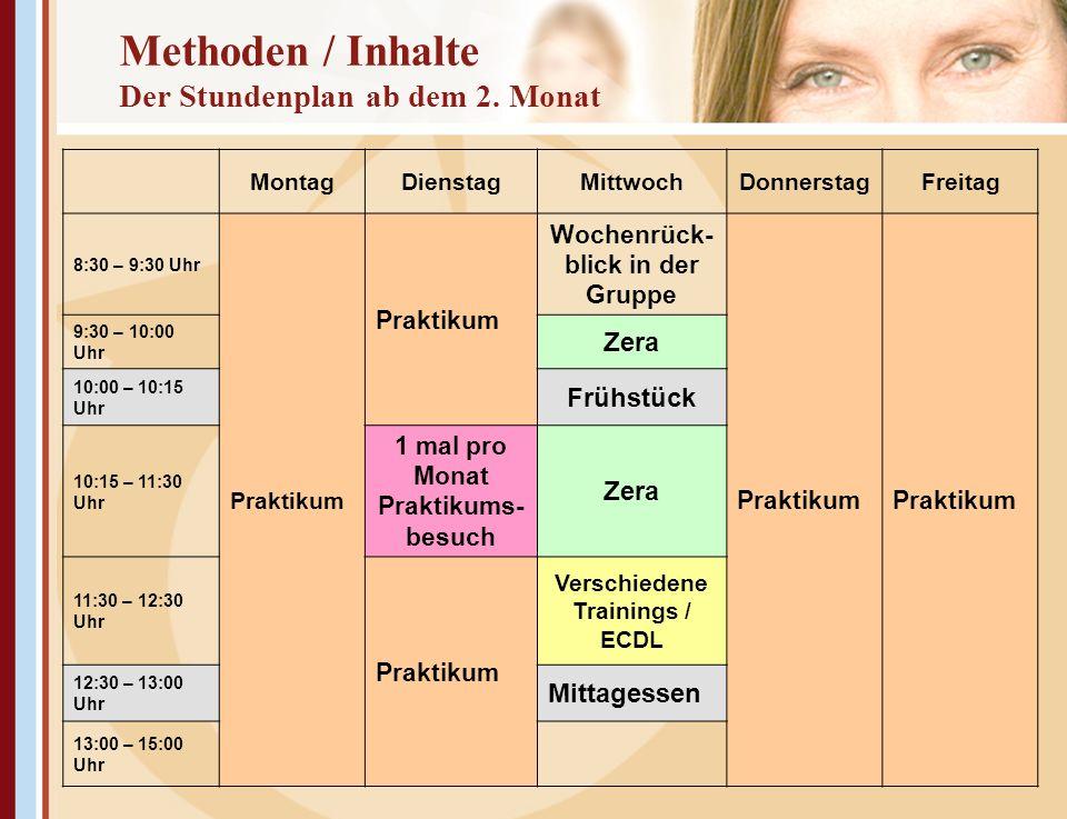 Methoden / Inhalte Der Stundenplan ab dem 2. Monat