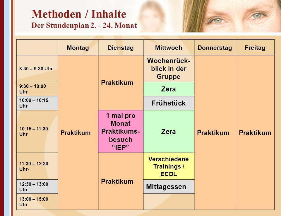 Methoden / Inhalte Der Stundenplan 2. - 24. Monat