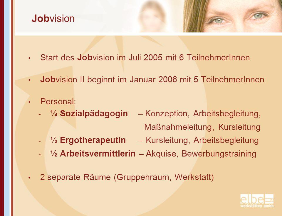 Jobvision Start des Jobvision im Juli 2005 mit 6 TeilnehmerInnen