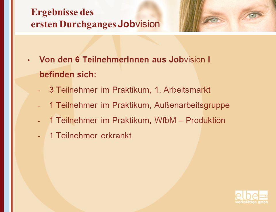 Ergebnisse des ersten Durchganges Jobvision
