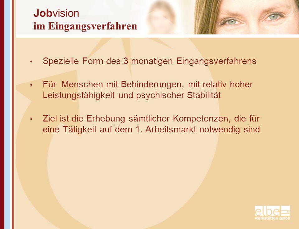 Jobvision im Eingangsverfahren
