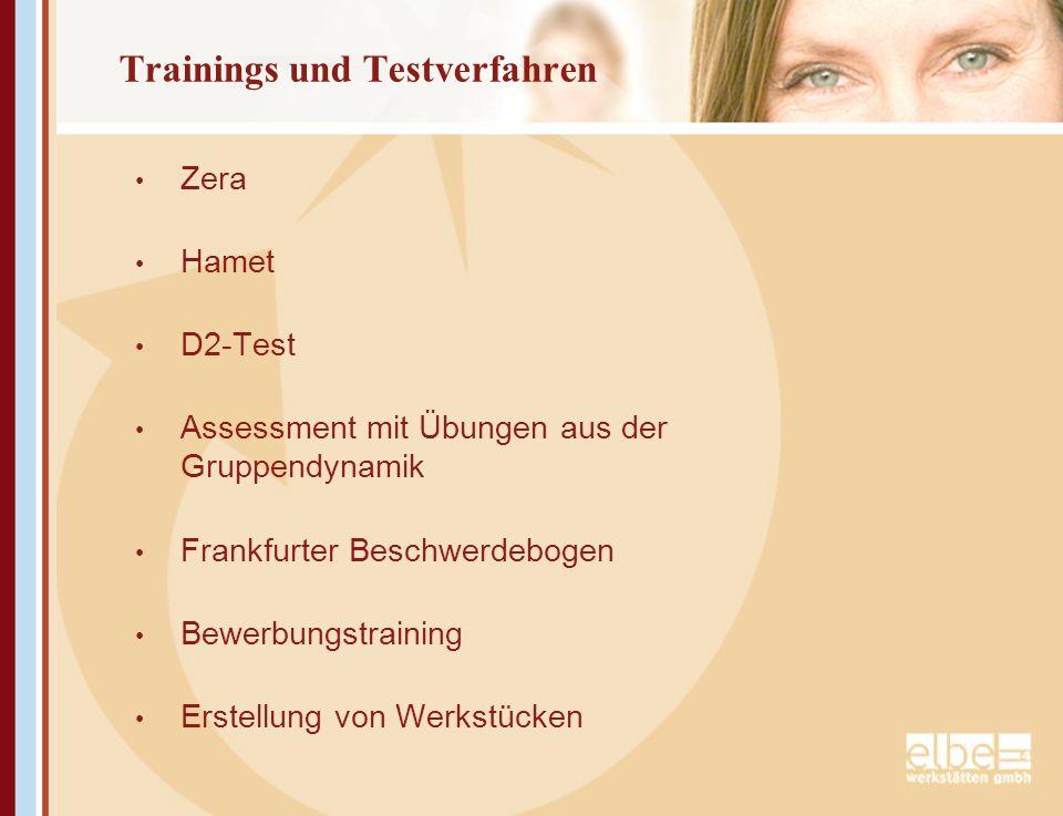 Trainings und Testverfahren