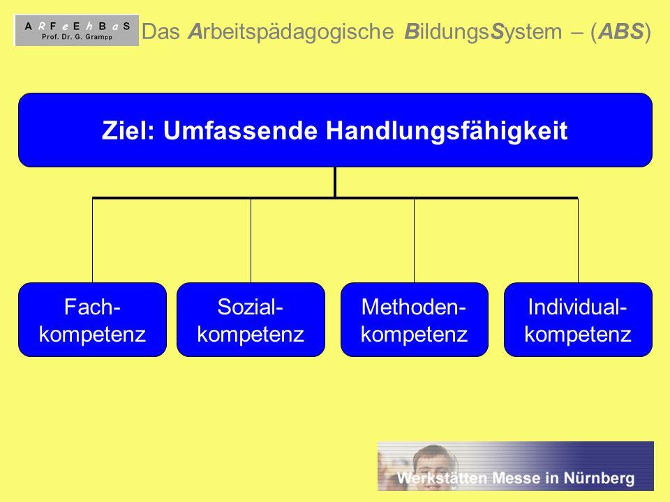 Ziel: Umfassende Handlungsfähigkeit