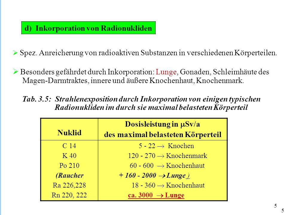 Dosisleistung in Sv/a des maximal belasteten Körperteil