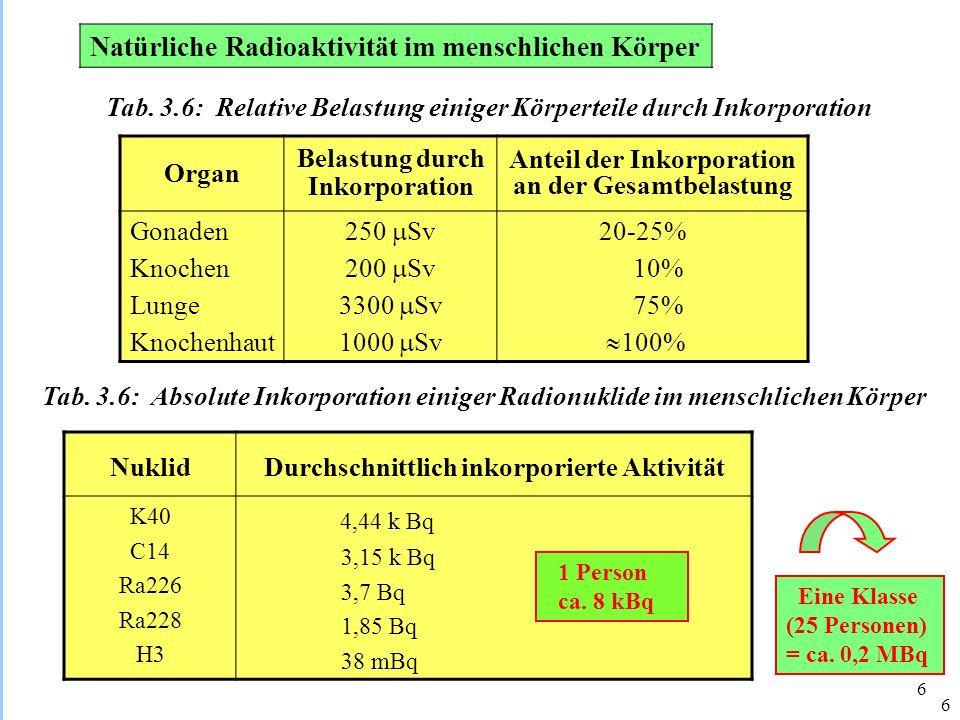 4,44 k Bq Natürliche Radioaktivität im menschlichen Körper