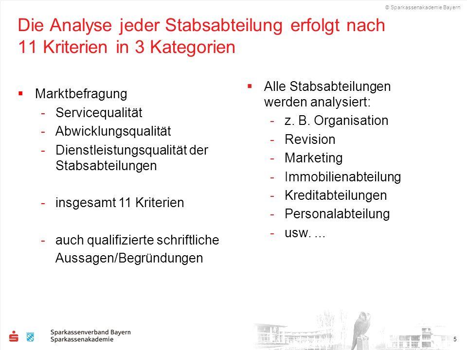 Die Analyse jeder Stabsabteilung erfolgt nach 11 Kriterien in 3 Kategorien