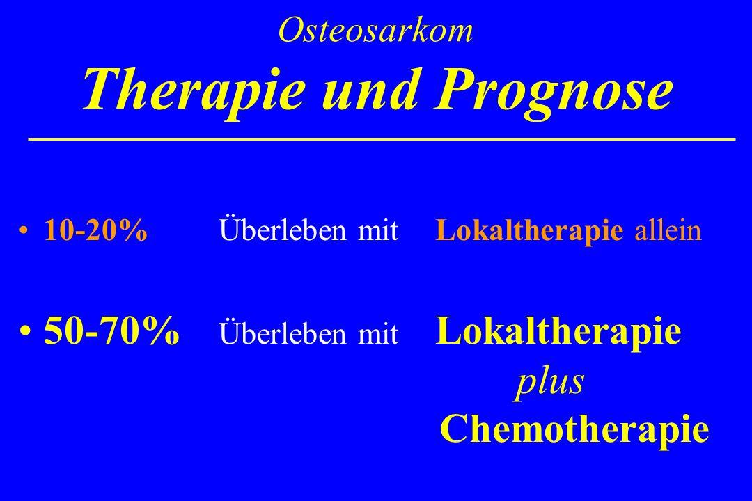 Osteosarkom Therapie und Prognose