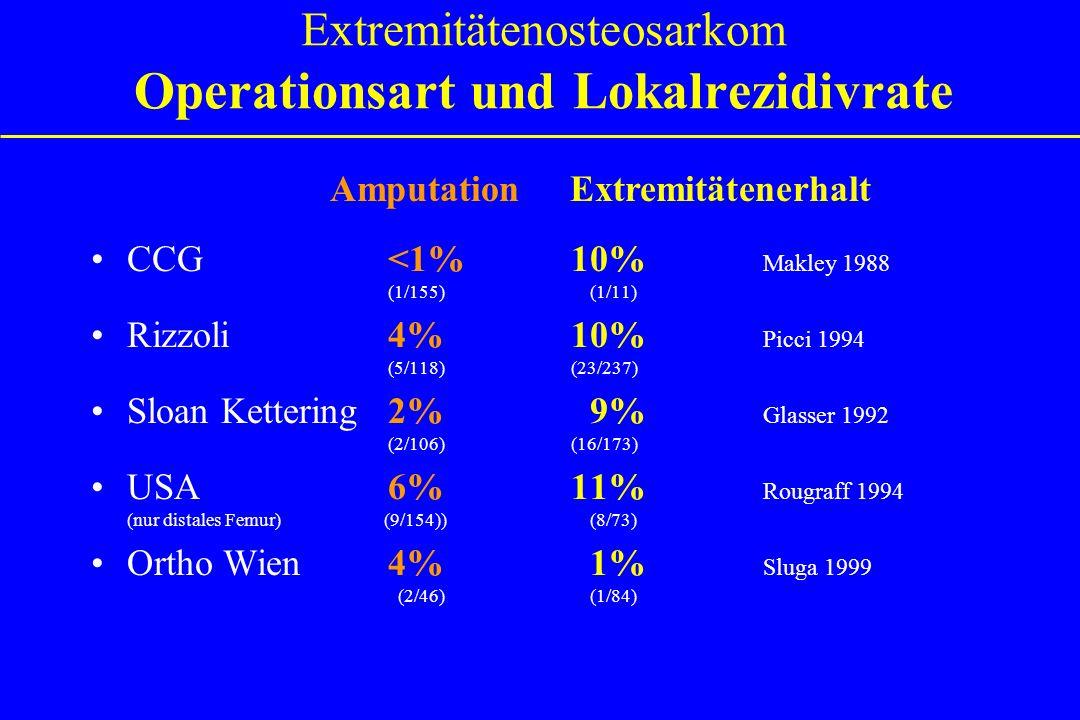 Extremitätenosteosarkom Operationsart und Lokalrezidivrate