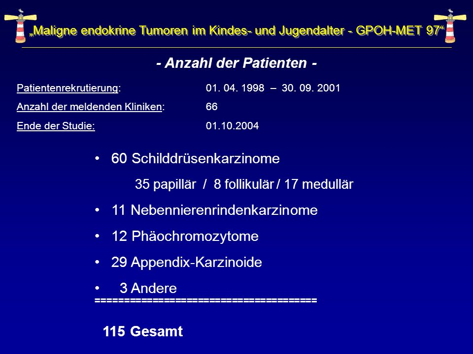 - Anzahl der Patienten -