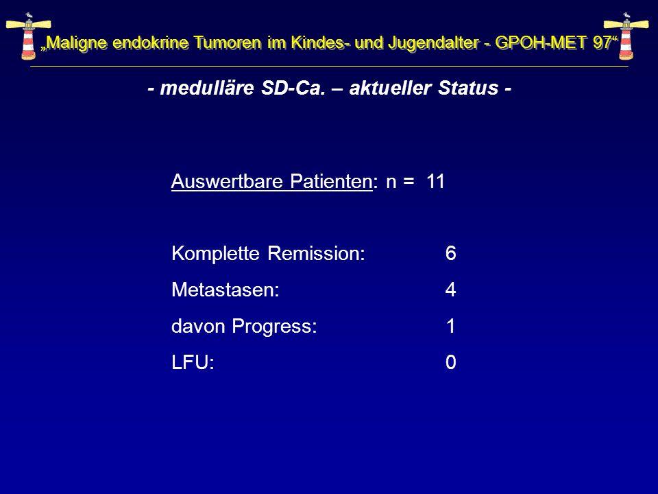 - medulläre SD-Ca. – aktueller Status -