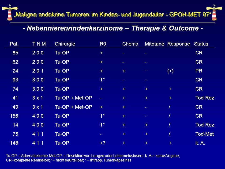 - Nebennierenrindenkarzinome – Therapie & Outcome -