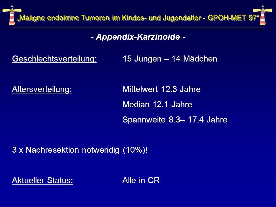 - Appendix-Karzinoide -