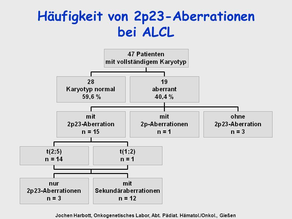 Häufigkeit von 2p23-Aberrationen bei ALCL