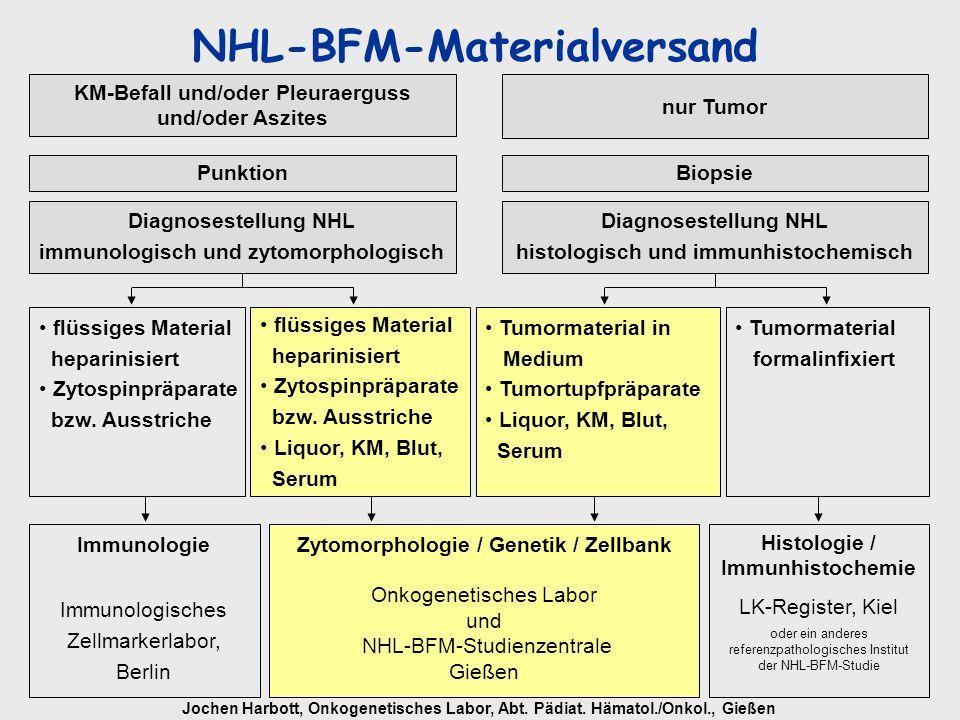 NHL-BFM-Materialversand