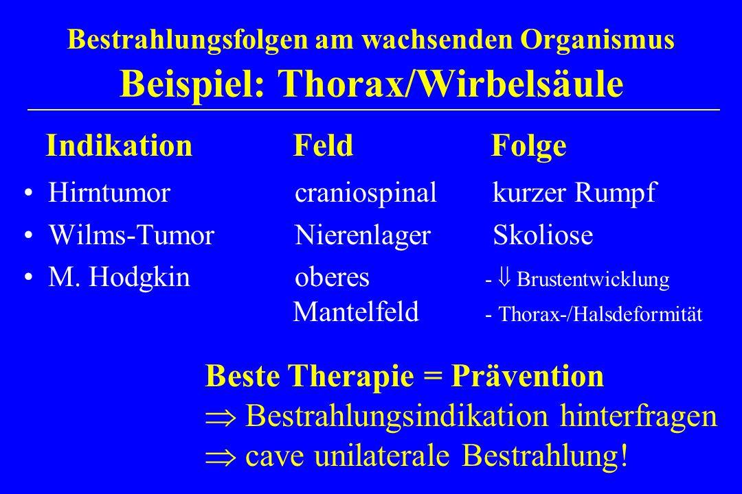 Beste Therapie = Prävention  Bestrahlungsindikation hinterfragen