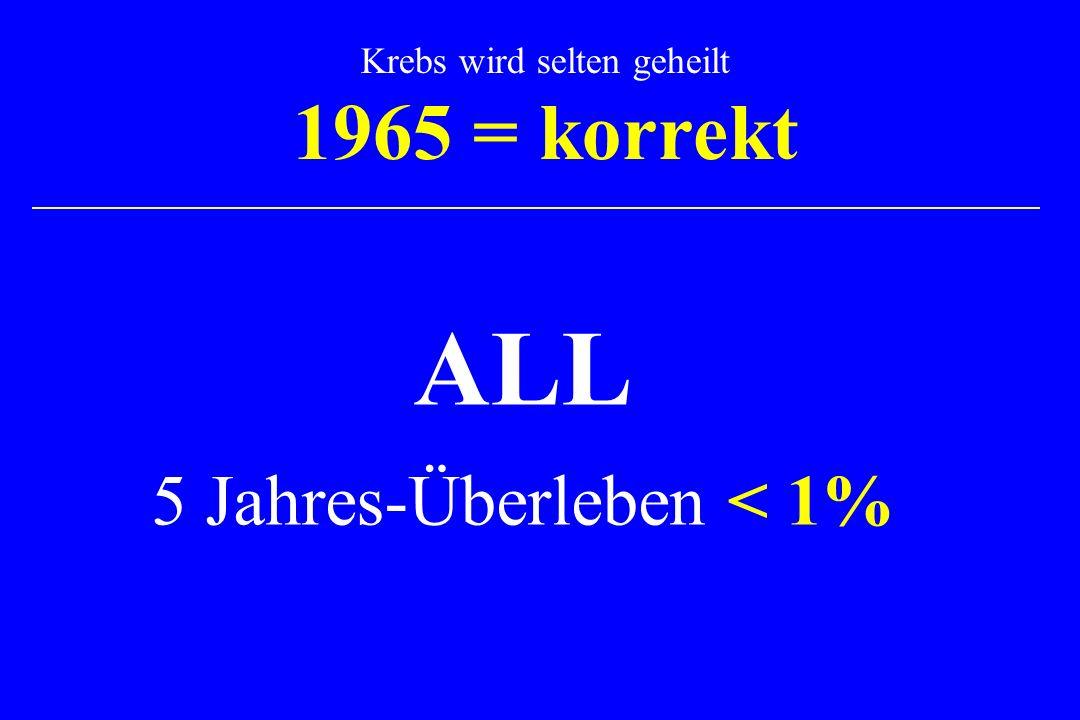 ALL 5 Jahres-Überleben < 1%