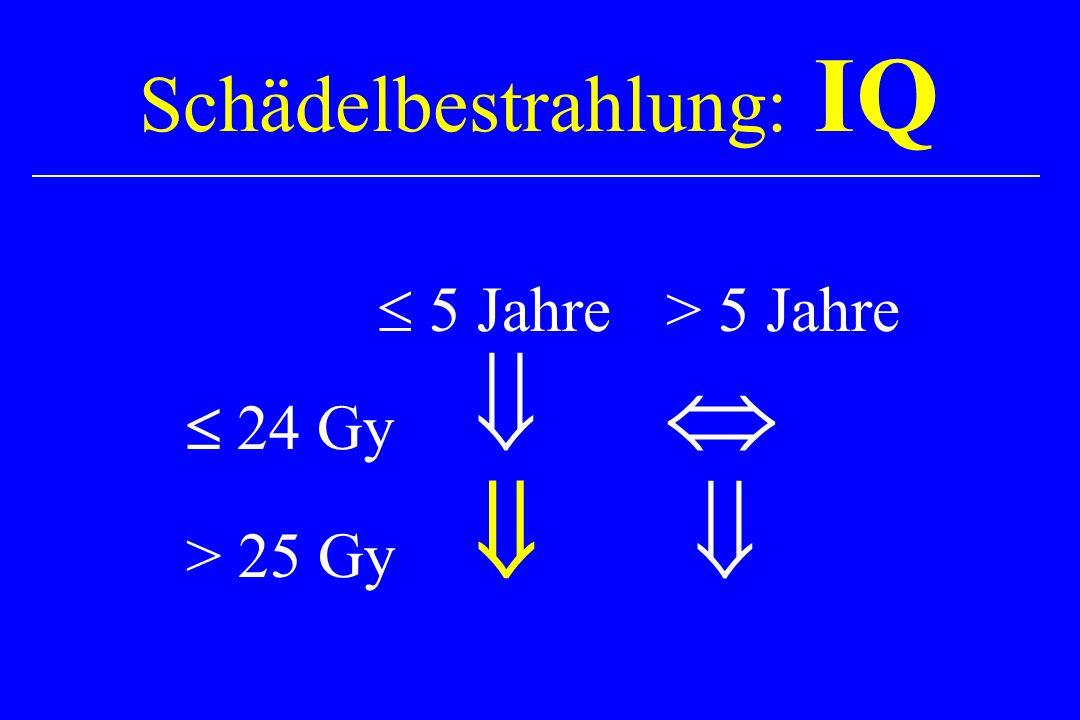 Schädelbestrahlung: IQ