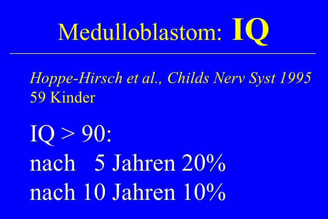 Medulloblastom: IQ IQ > 90: nach 5 Jahren 20% nach 10 Jahren 10%