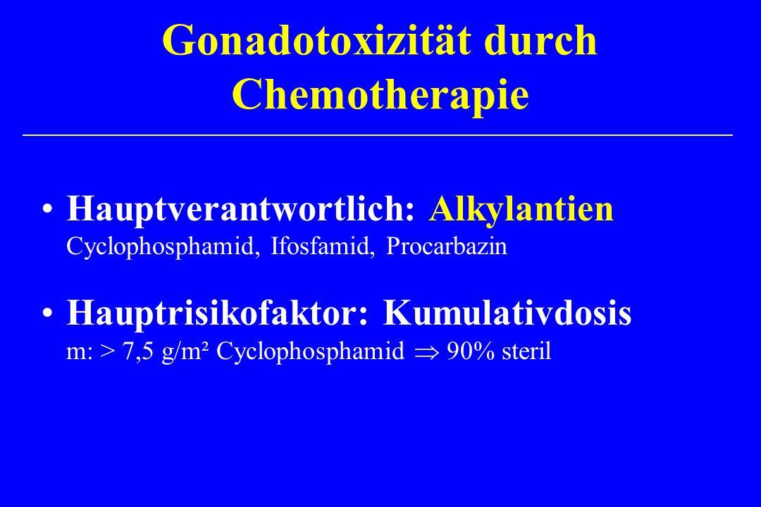Gonadotoxizität durch Chemotherapie