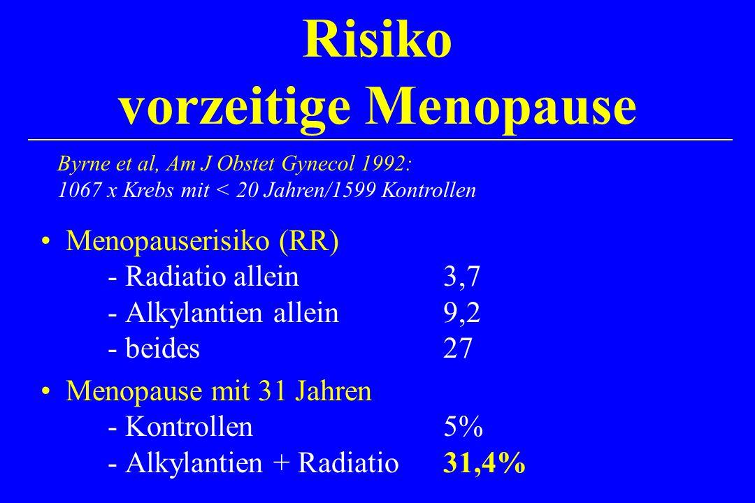 Risiko vorzeitige Menopause