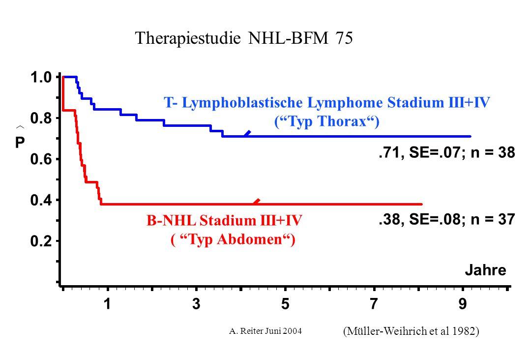 T- Lymphoblastische Lymphome Stadium III+IV