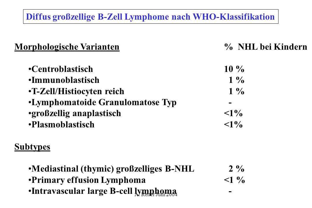 Diffus großzellige B-Zell Lymphome nach WHO-Klassifikation