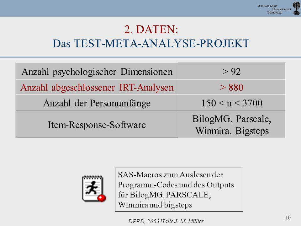 2. DATEN: Das TEST-META-ANALYSE-PROJEKT