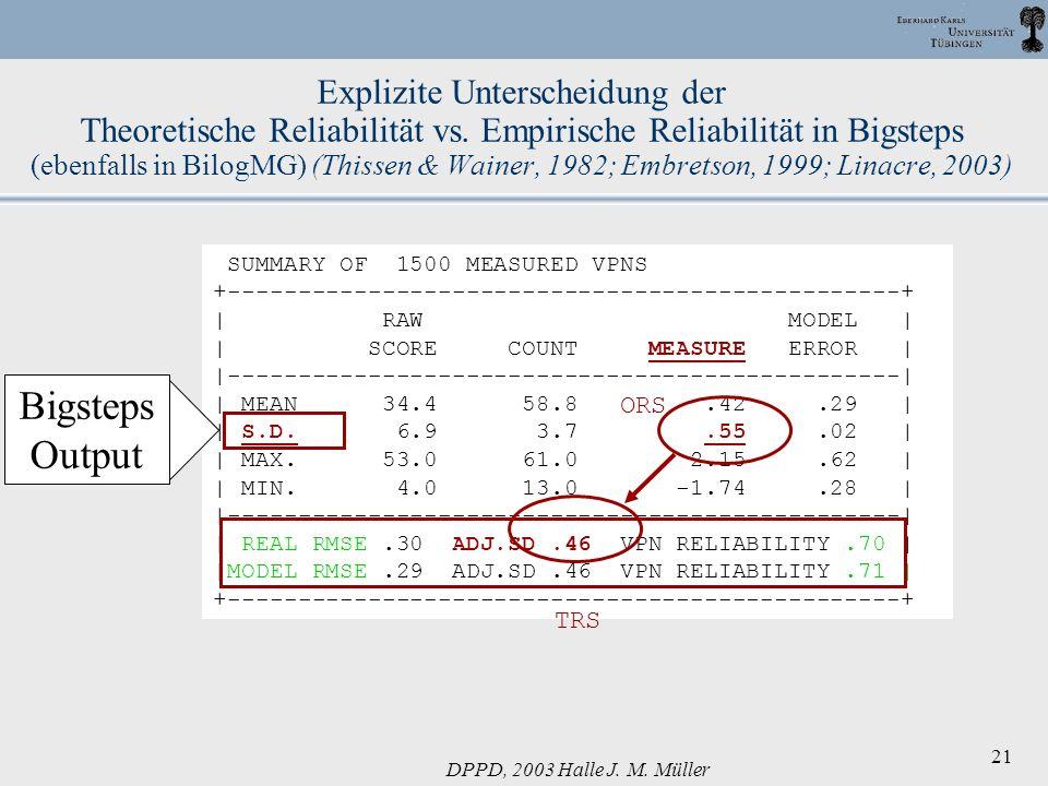 Explizite Unterscheidung der Theoretische Reliabilität vs