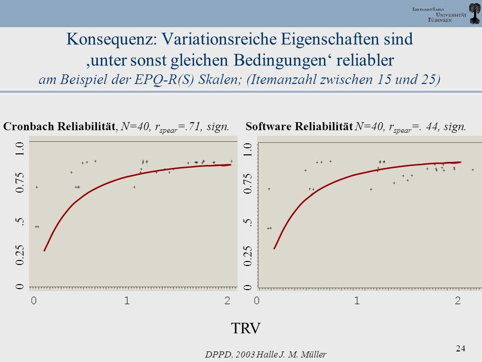 Konsequenz: Variationsreiche Eigenschaften sind ,unter sonst gleichen Bedingungen' reliabler am Beispiel der EPQ-R(S) Skalen; (Itemanzahl zwischen 15 und 25)