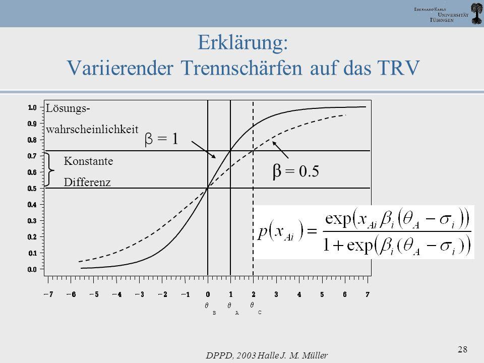 Erklärung: Variierender Trennschärfen auf das TRV