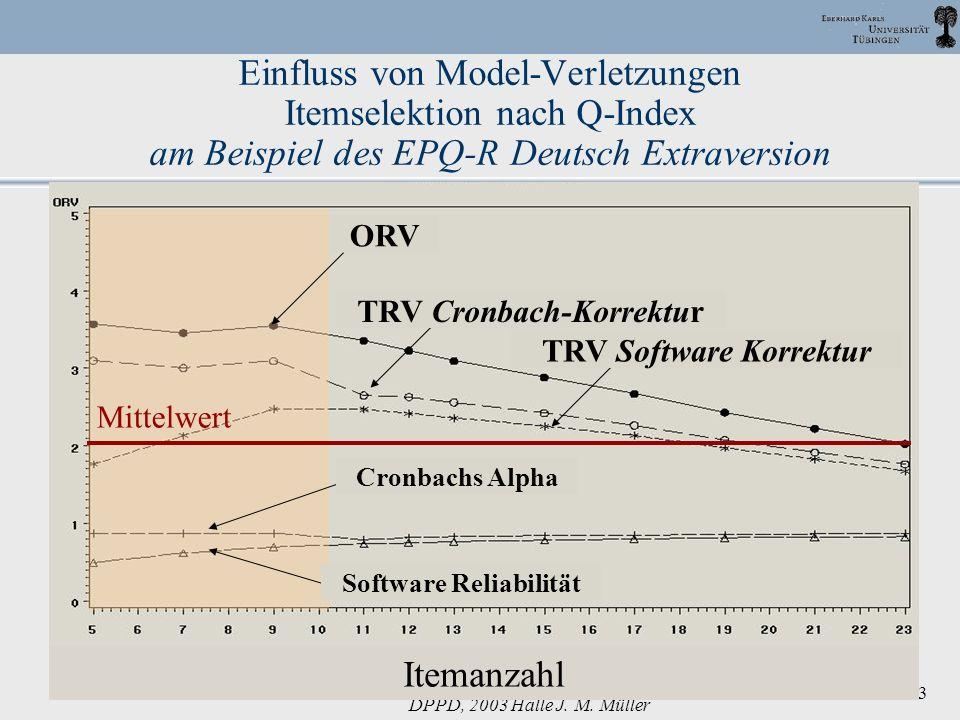 TRV Software Korrektur TRV Cronbach-Korrektur Software Reliabilität