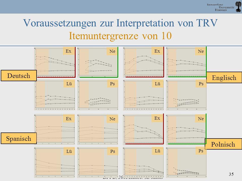 Voraussetzungen zur Interpretation von TRV Itemuntergrenze von 10