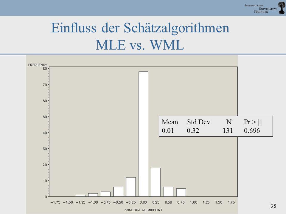 Einfluss der Schätzalgorithmen MLE vs. WML